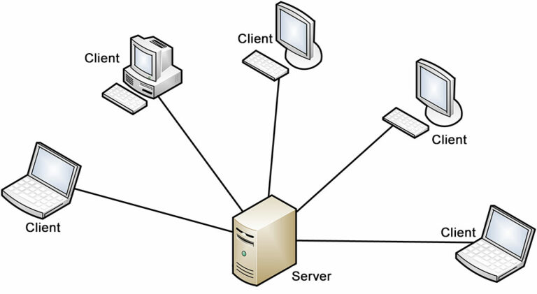 Client and overlapped Server and Thread Server