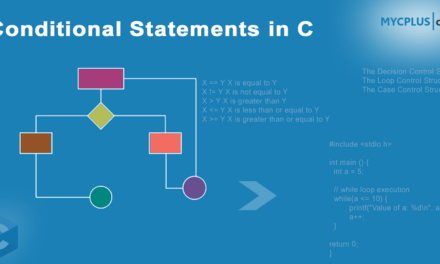 Conditional Statements – if else, for and while loop in C