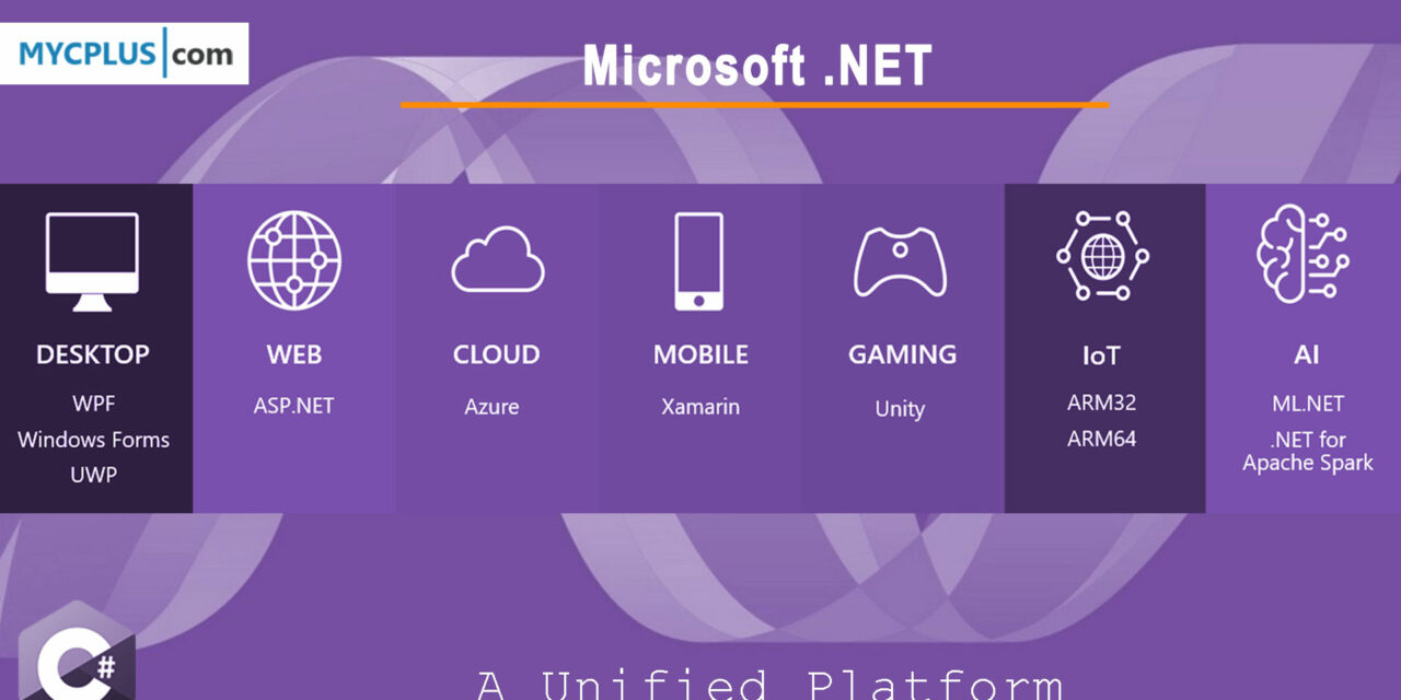 All About Microsoft .NET