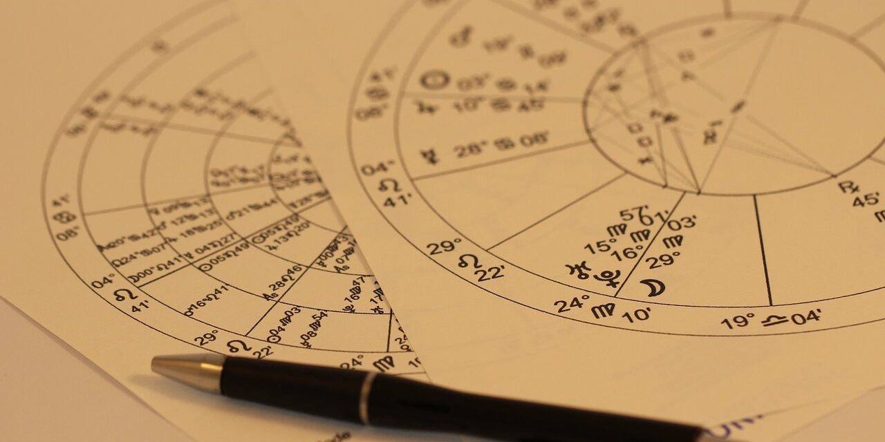 Ouputs the Zodiac signs