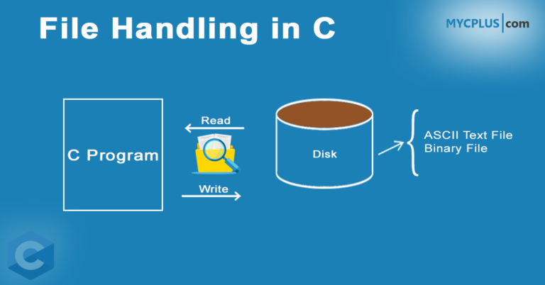 File Handling in C Programming