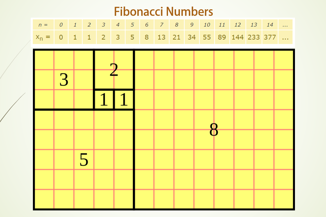 C Program to print Fibonacci numbers