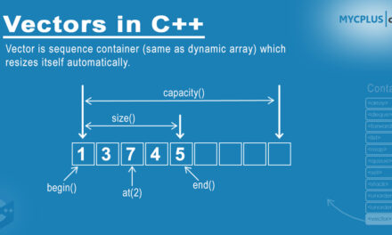 C++ Vectors – std::vector – Containers Library
