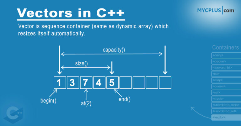 C++ Vectors – std::vector - Containers Library