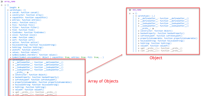 JavaScript Object and Array Difference